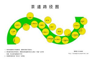 茶道路径图蔡荣章20150509